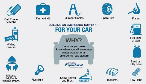 Winter prep for your car