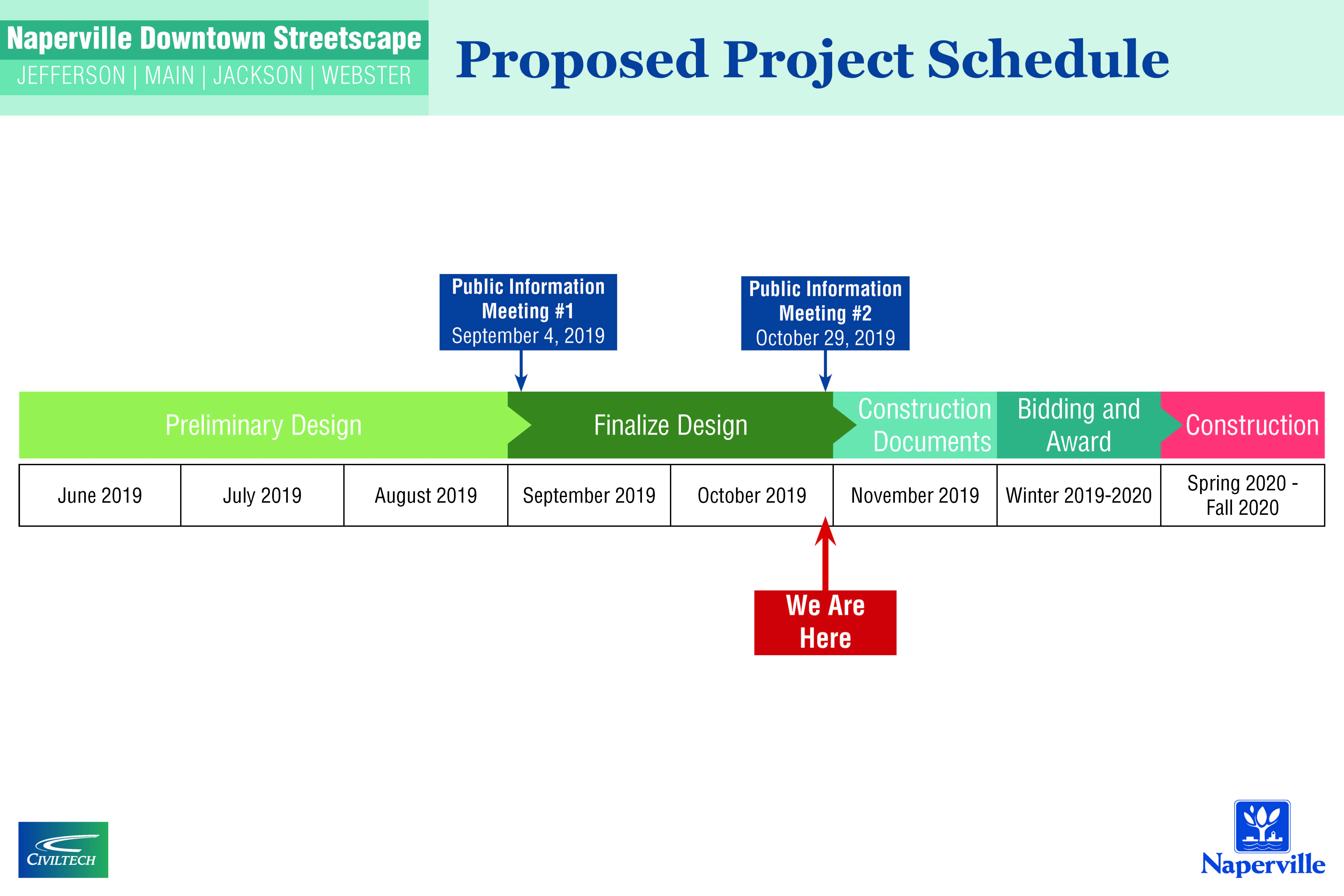 Public Meeting Exhibit Boards - PM2 Timeline.jpg